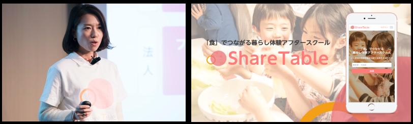ShareTable2